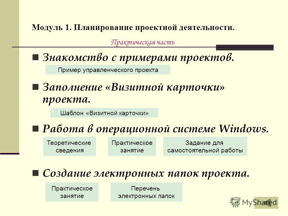 Знакомство с примерами проектов. Заполнение «Визитной карточки» проекта. Работа в операционной системе Windows. Создание электронных папок проекта. Модуль 1. Планирование проектной деятельности. Пример управленческого проекта Шаблон «Визитной карточк