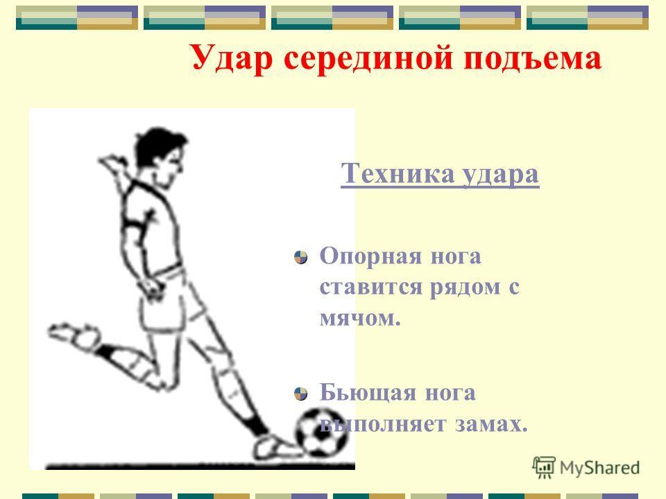 Удар серединой подъема Техника удара Опорная нога ставится рядом с мячом. Бьющая нога выполняет замах.