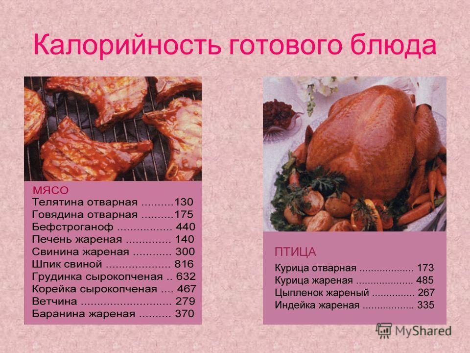 Калорийность готового блюда