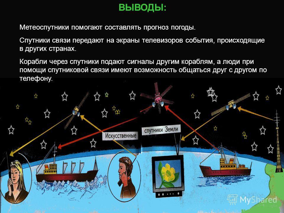 ВЫВОДЫ: Метеоспутники помогают составлять прогноз погоды. Спутники связи передают на экраны телевизоров события, происходящие в других странах. Корабли через спутники подают сигналы другим кораблям, а люди при помощи спутниковой связи имеют возможнос