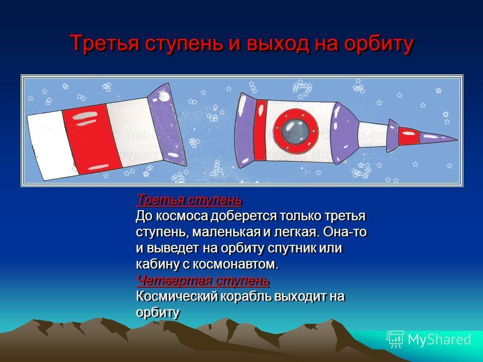 Третья ступень и выход на орбиту Третья ступень До космоса доберется только третья ступень, маленькая и легкая. Она-то и выведет на орбиту спутник или кабину с космонавтом. Четвертая ступень Космический корабль выходит на орбиту Третья ступень До кос