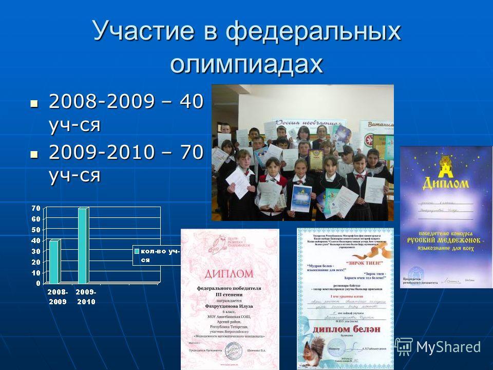Участие в федеральных олимпиадах 2008-2009 – 40 уч-ся 2008-2009 – 40 уч-ся 2009-2010 – 70 уч-ся 2009-2010 – 70 уч-ся