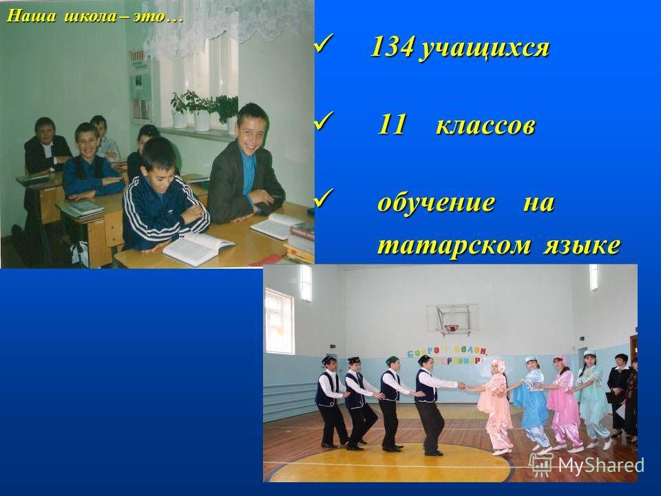134 учащихся 134 учащихся 11 классов 11 классов обучение на обучение на татарском языке татарском языке Наша школа – это…