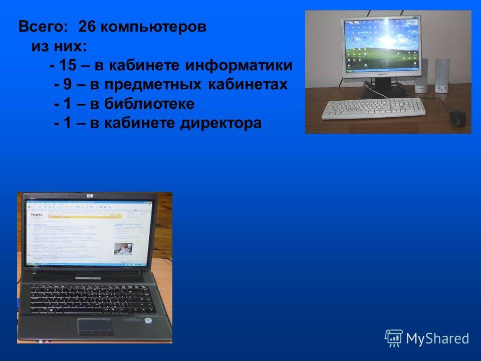 Всего: 26 компьютеров из них: - 15 – в кабинете информатики - 9 – в предметных кабинетах - 1 – в библиотеке - 1 – в кабинете директора