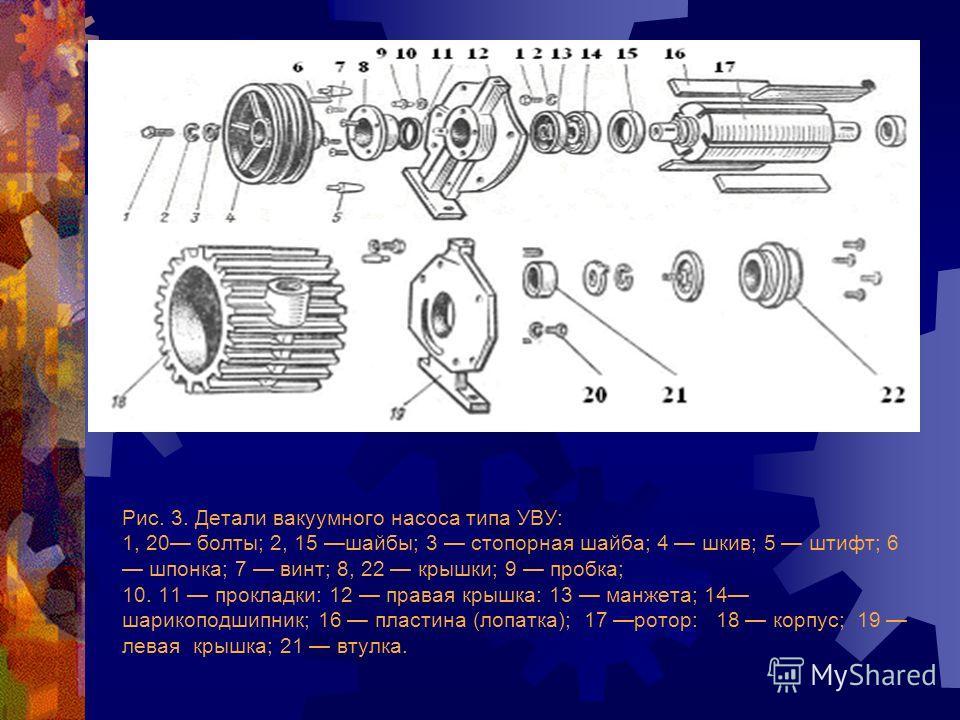 Ресурсосберегающие технологии Рис. 2 Схема работы вакуумной установки: 1 глушитель; 2корпус вакуум-насоса; 3 ротор; 4 лопатки; 5вакуум-регулятор; 6 вакуумметр; 7 вакуум-баллон; 8 вакуумная магистраль.