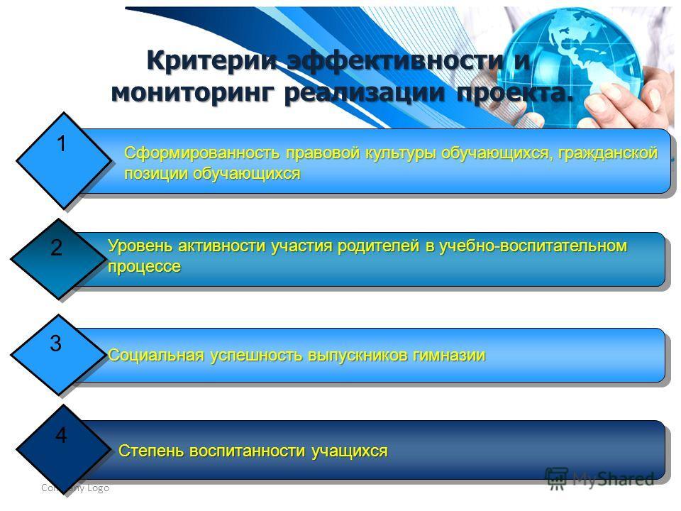 Company Logo Критерии эффективности и мониторинг реализации проекта. 1 2 3 4 Сформированность правовой культуры обучающихся, гражданской позиции обучающихся Уровень активности участия родителей в учебно-воспитательном процессе Социальная успешность в