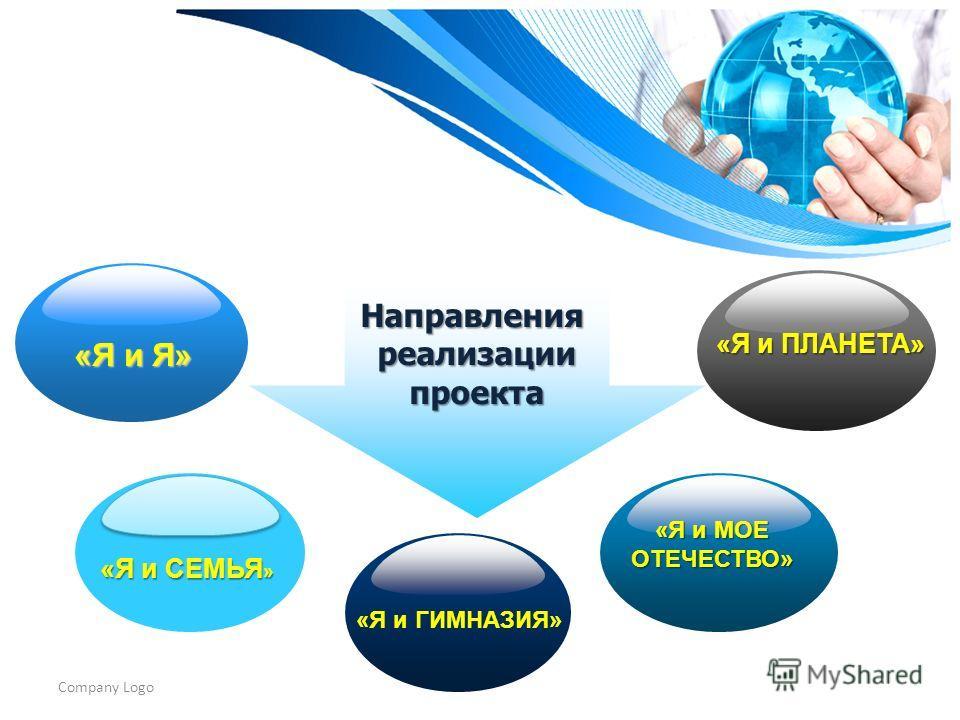Company Logo «Я и Я» «Я и МОЕ ОТЕЧЕСТВО» «Я и ПЛАНЕТА» «Я и ГИМНАЗИЯ» Направления реализации проекта «Я и СЕМЬЯ »