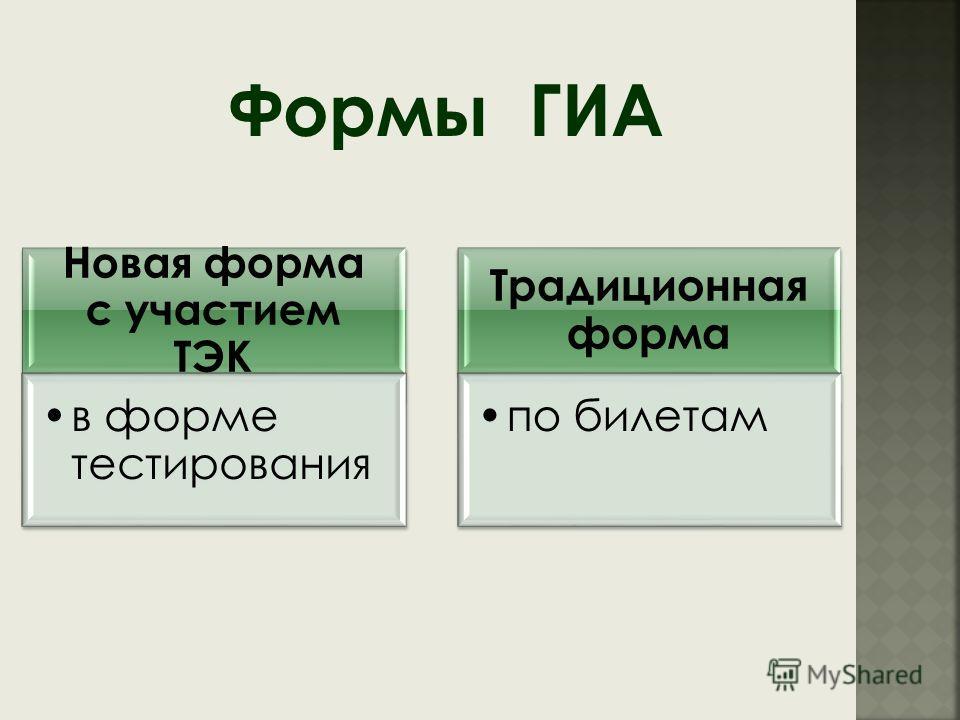 Новая форма с участием ТЭК в форме тестирования Традиционная форма по билетам Формы ГИА