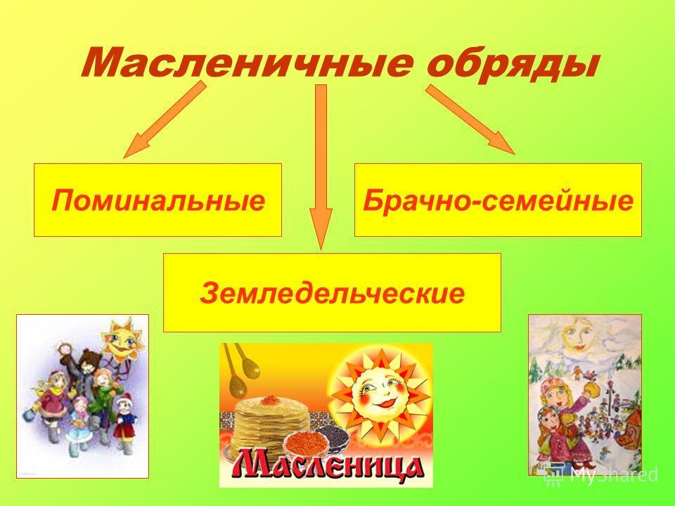 Масленичные обряды ПоминальныеБрачно-семейные Земледельческие