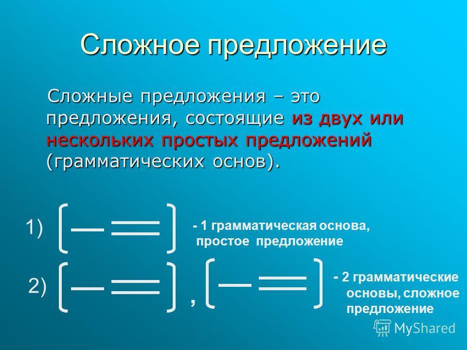 Сложное предложение Сложные предложения – это предложения, состоящие из двух или нескольких простых предложений (грамматических основ). Сложные предложения – это предложения, состоящие из двух или нескольких простых предложений (грамматических основ)