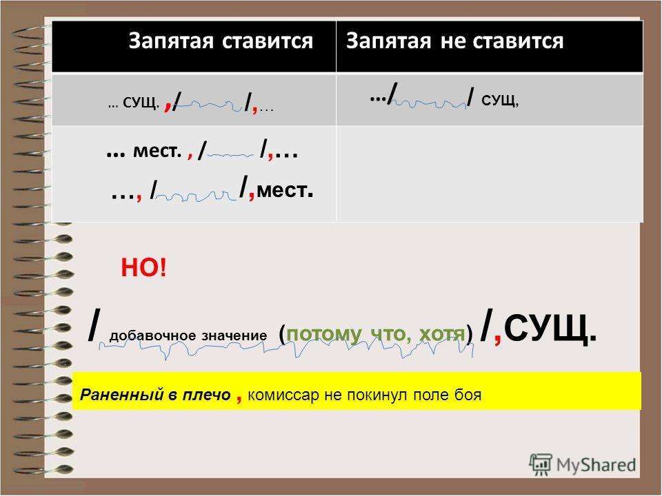 Исследуем причастный оборот Причастный оборот - это -------------------------------------------------------------------------------------- причастие с зависимыми от него словами А 20, В5