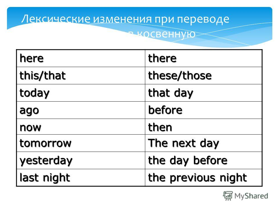 Лексические изменения при переводе прямой речи в косвенную herethere this/thatthese/those today that day agobefore nowthen tomorrow The next day yesterday the day before last night the previous night