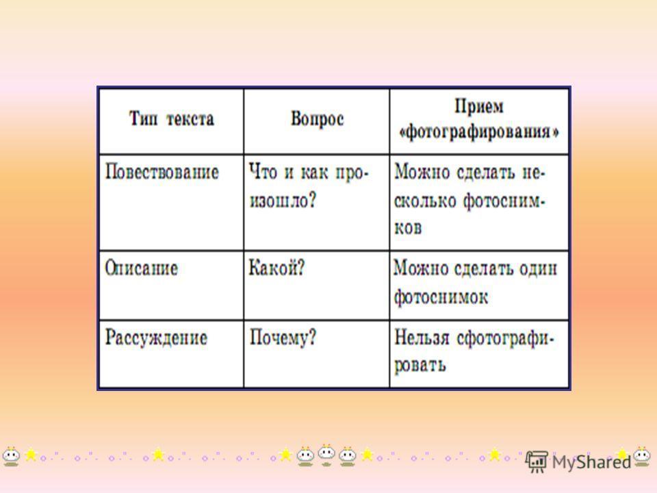 Схема текста-описания