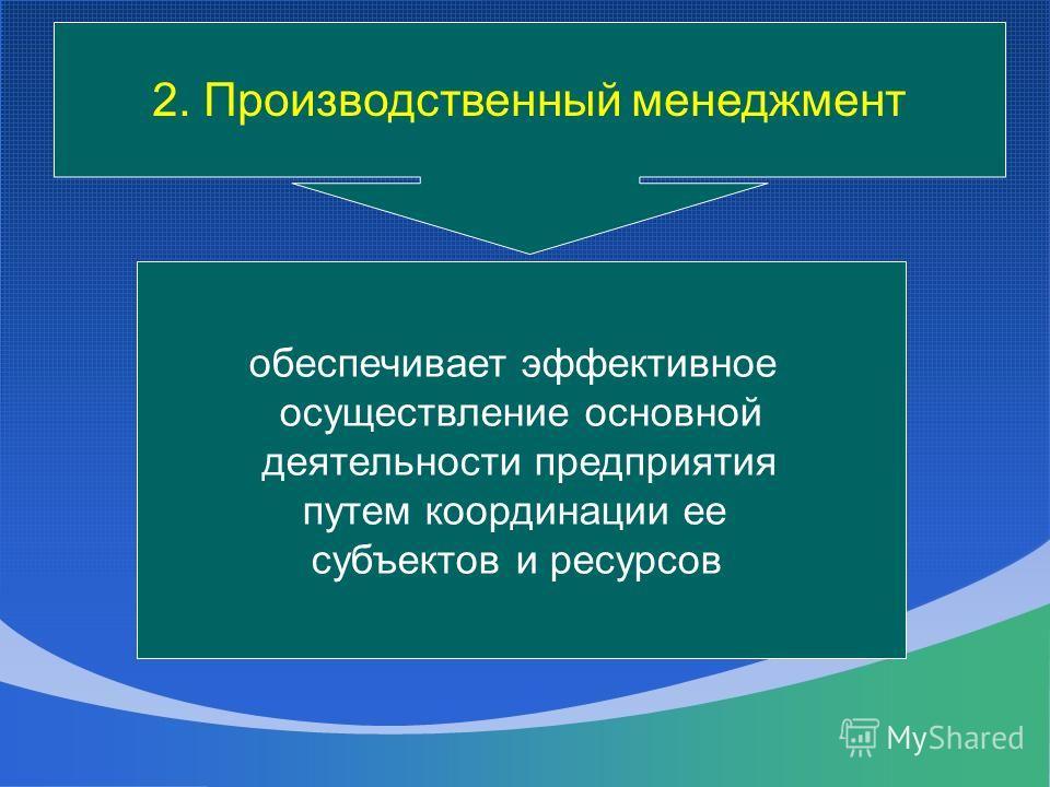 обеспечивает эффективное осуществление основной деятельности предприятия путем координации ее субъектов и ресурсов 2. Производственный менеджмент
