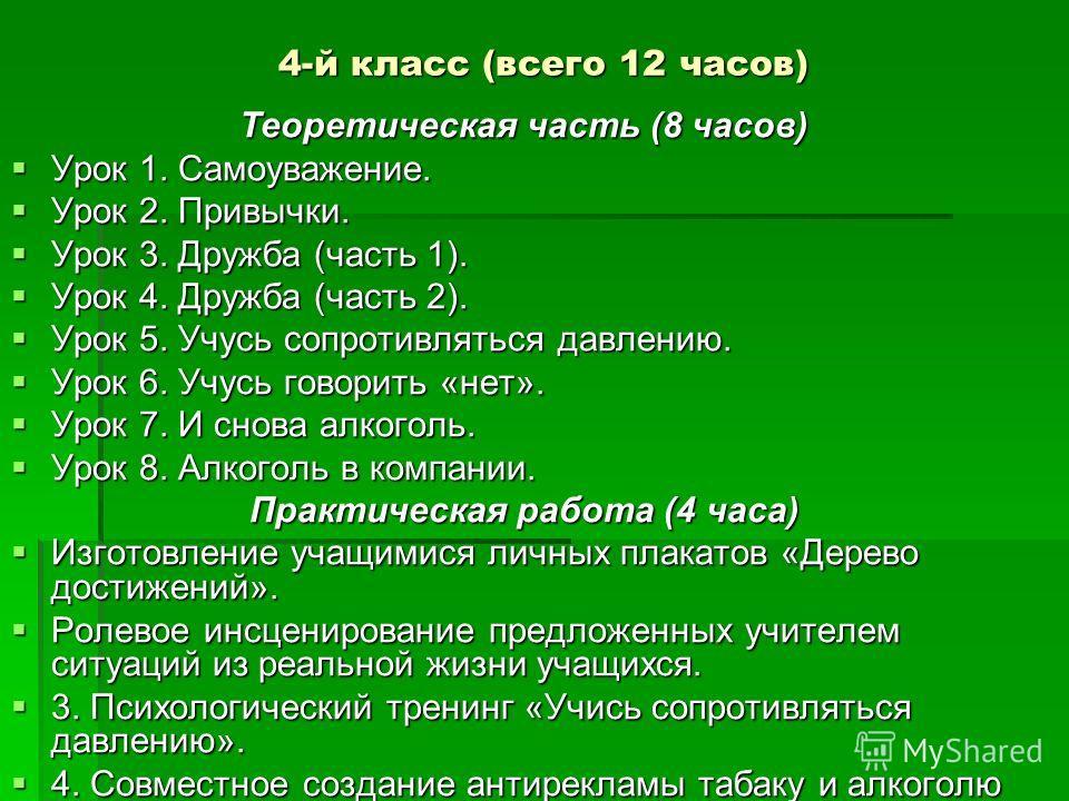 4-й класс (всего 12 часов) Теоретическая часть (8 часов) Урок 1. Самоуважение. Урок 1. Самоуважение. Урок 2. Привычки. Урок 2. Привычки. Урок 3. Дружба (часть 1). Урок 3. Дружба (часть 1). Урок 4. Дружба (часть 2). Урок 4. Дружба (часть 2). Урок 5. У