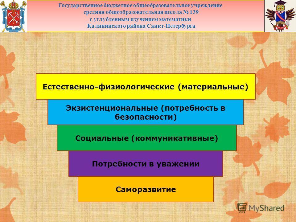 Государственное бюджетное общеобразовательное учреждение средняя общеобразовательная школа 139 с углубленным изучением математики Калининского района Санкт-Петербурга Саморазвитие Потребности в уважении Социальные (коммуникативные) Экзистенциональные