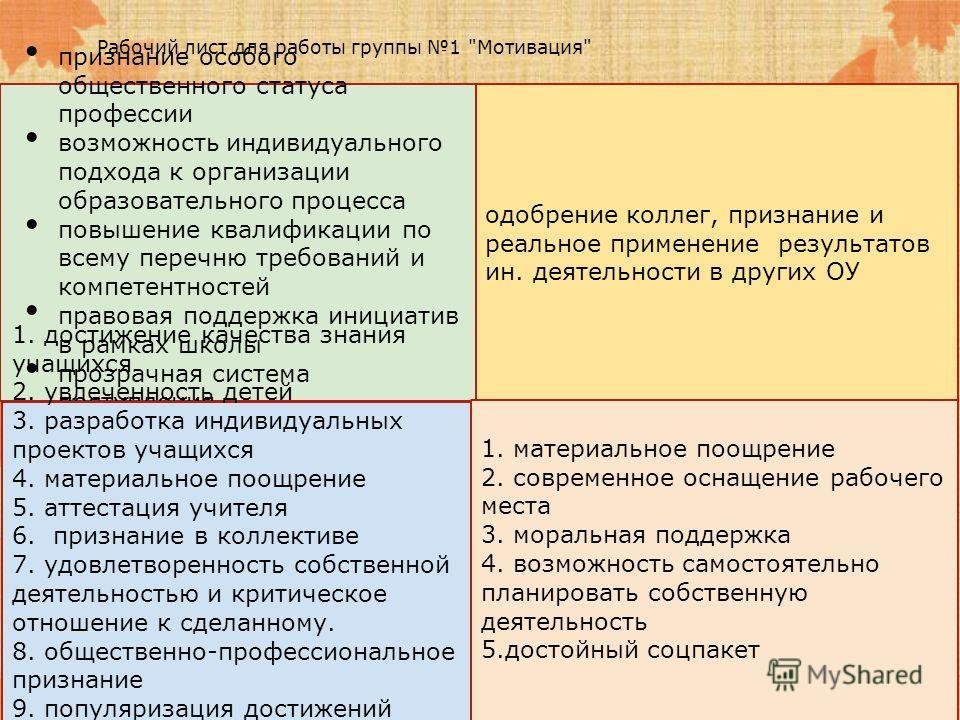 Рабочий лист для работы группы 1