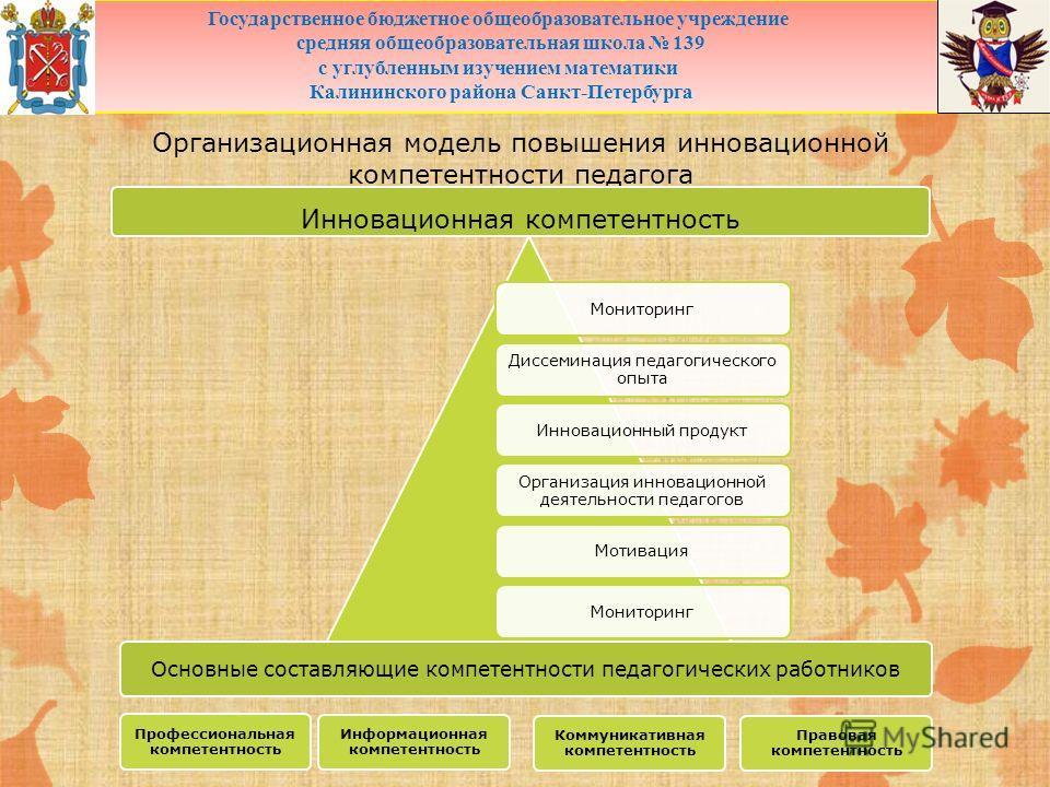 Организационная модель повышения инновационной компетентности педагога Государственное бюджетное общеобразовательное учреждение средняя общеобразовательная школа 139 с углубленным изучением математики Калининского района Санкт-Петербурга Инновационна