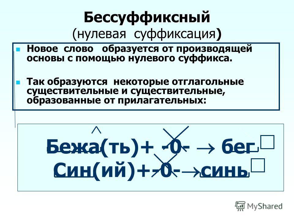 Бессуффиксный суффиксация) Бессуффиксный (нулевая суффиксация) Новое слово образуется от производящей основы с помощью нулевого суффикса. Так образуются некоторые отглагольные существительные и существительные, образованные от прилагательных: Бежа(ть
