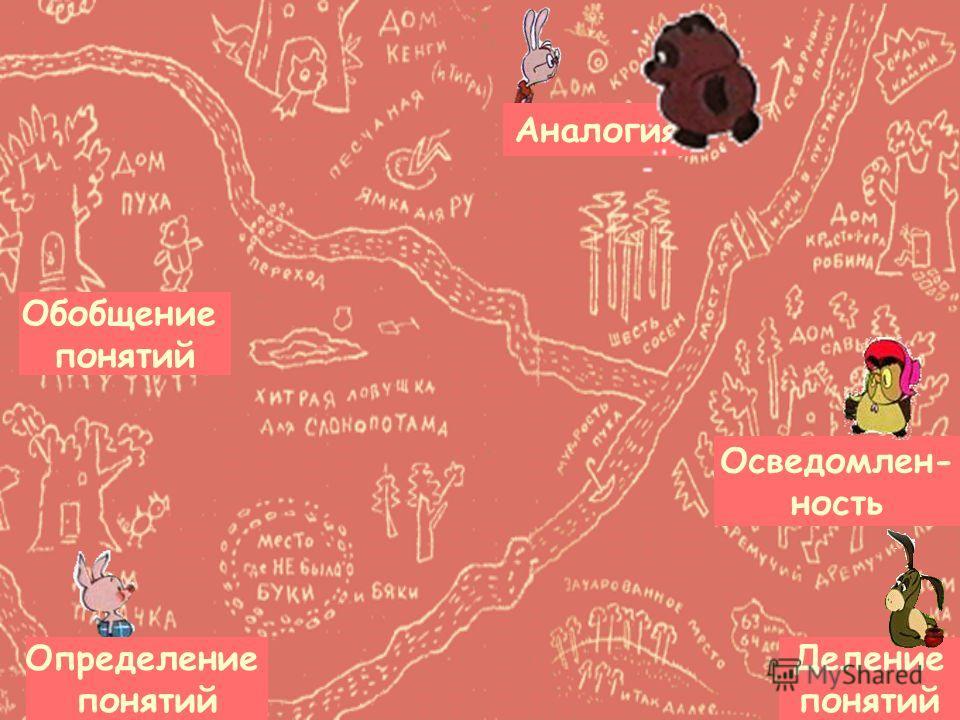 Аналогия Осведомлен- ность Обобщение понятий Деление понятий Определение понятий