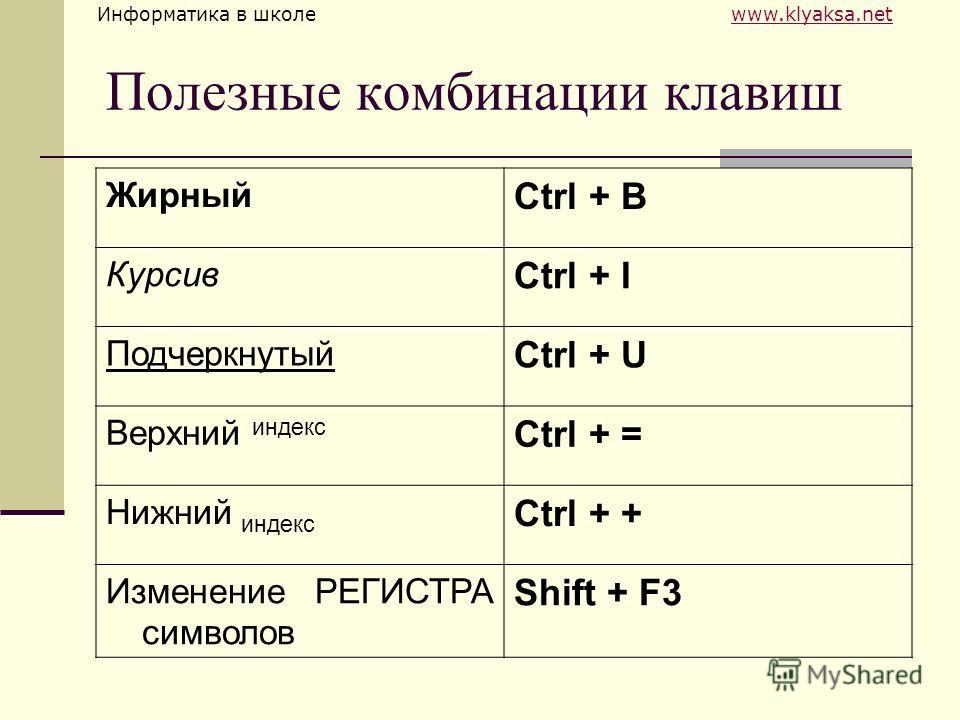 Информатика в школе www.klyaksa.netwww.klyaksa.net Полезные комбинации клавиш Жирный Ctrl + B Курсив Ctrl + I Подчеркнутый Ctrl + U Верхний индекс Ctrl + = Нижний индекс Ctrl + + Изменение РЕГИСТРА символов Shift + F3