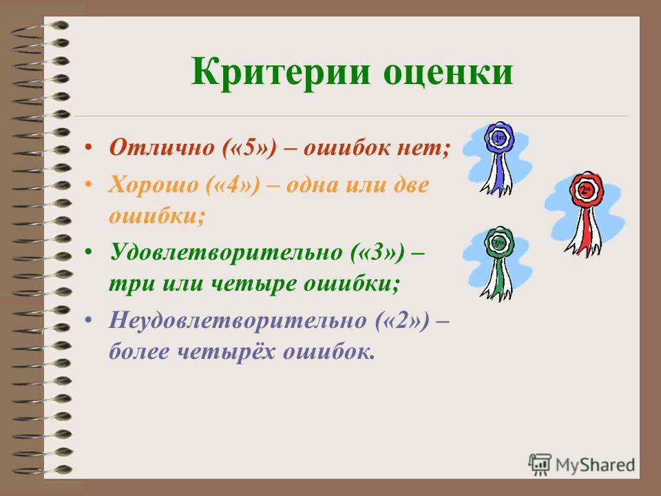 Критерии оценки Отлично («5») – ошибок нет; Хорошо («4») – одна или две ошибки; Удовлетворительно («3») – три или четыре ошибки; Неудовлетворительно («2») – более четырёх ошибок.