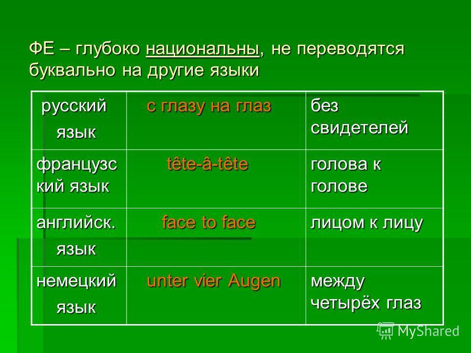 ФЕ – глубоко национальны, не переводятся буквально на другие языки русский русский язык язык с глазу на глаз с глазу на глаз без свидетелей французс кий язык tête-â-tête tête-â-tête голова к голове английск. язык язык face to face face to face лицом