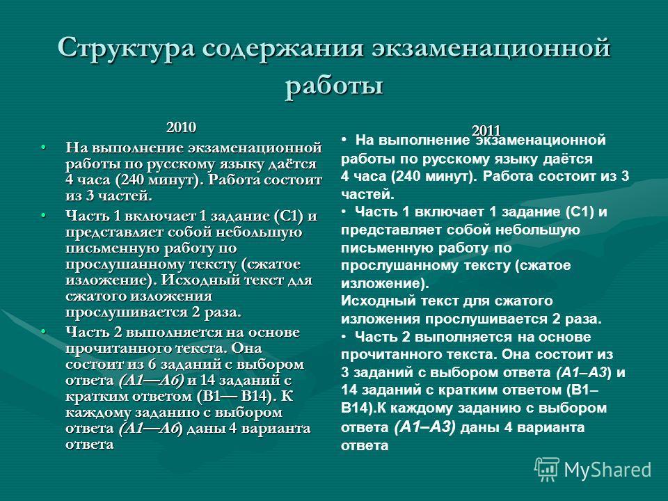 Структура содержания экзаменационной работы 2010 На выполнение экзаменационной работы по русскому языку даётся 4 часа (240 минут). Работа состоит из 3 частей.На выполнение экзаменационной работы по русскому языку даётся 4 часа (240 минут). Работа сос