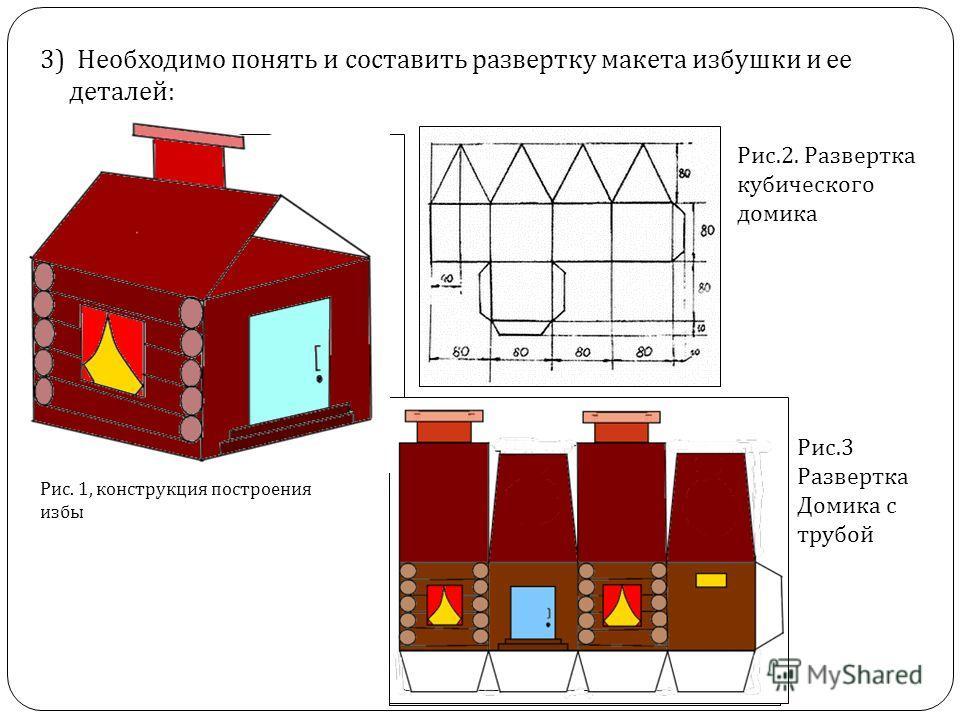 3) Необходимо понять и составить развертку макета избушки и ее деталей : Рис. 1, конструкция построения избы Рис.2. Развертка кубического домика Рис.3 Развертка Домика с трубой