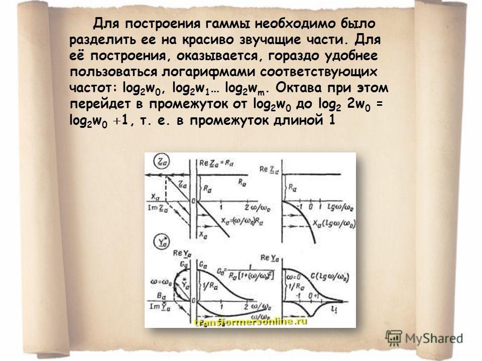 Для построения гаммы необходимо было разделить ее на красиво звучащие части. Для её построения, оказывается, гораздо удобнее пользоваться логарифмами соответствующих частот: log 2 w 0, log 2 w 1 … log 2 w m. Октава при этом перейдет в промежуток от l
