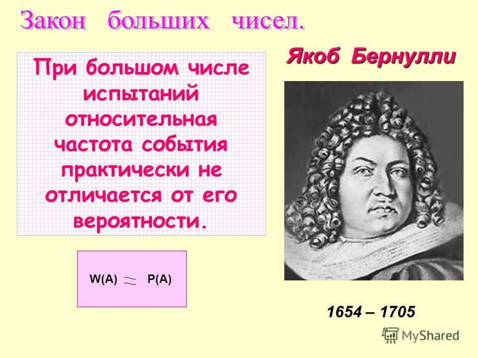 При большом числе испытаний относительная частота события практически не отличается от его вероятности. W(A) P(A) Якоб Бернулли 1654 – 1705