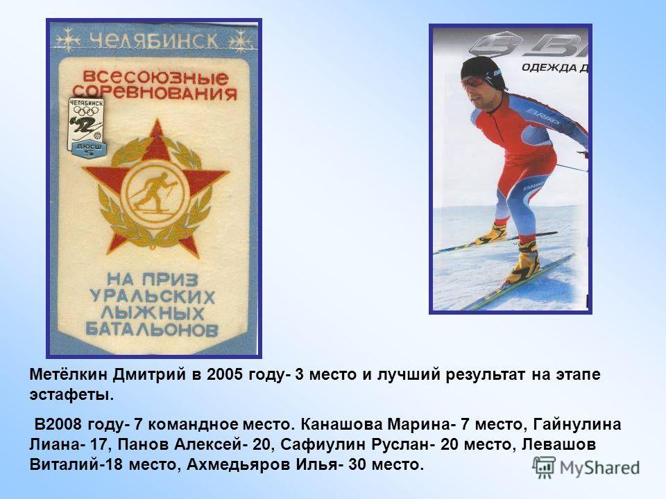 Метёлкин Дмитрий в 2005 году- 3 место и лучший результат на этапе эстафеты. В2008 году- 7 командное место. Канашова Марина- 7 место, Гайнулина Лиана- 17, Панов Алексей- 20, Сафиулин Руслан- 20 место, Левашов Виталий-18 место, Ахмедьяров Илья- 30 мест