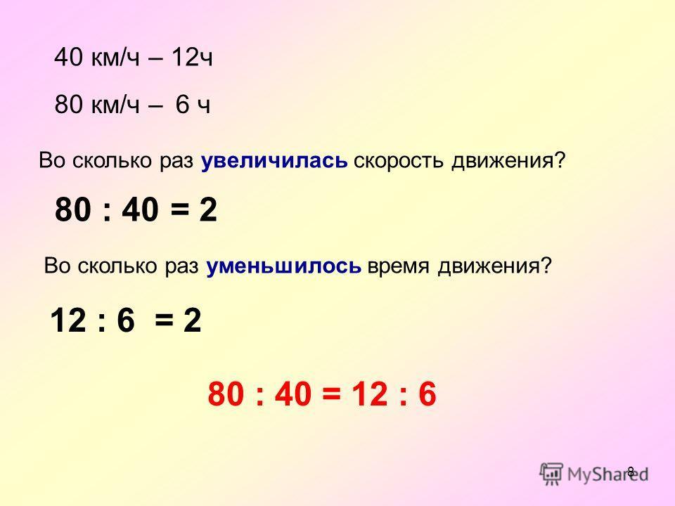 8 40 км/ч – 12ч 80 км/ч –6 ч Во сколько раз увеличилась скорость движения? 80 : 40= 2 Во сколько раз уменьшилось время движения? 12 : 6= 2 80 : 40 = 12 : 6