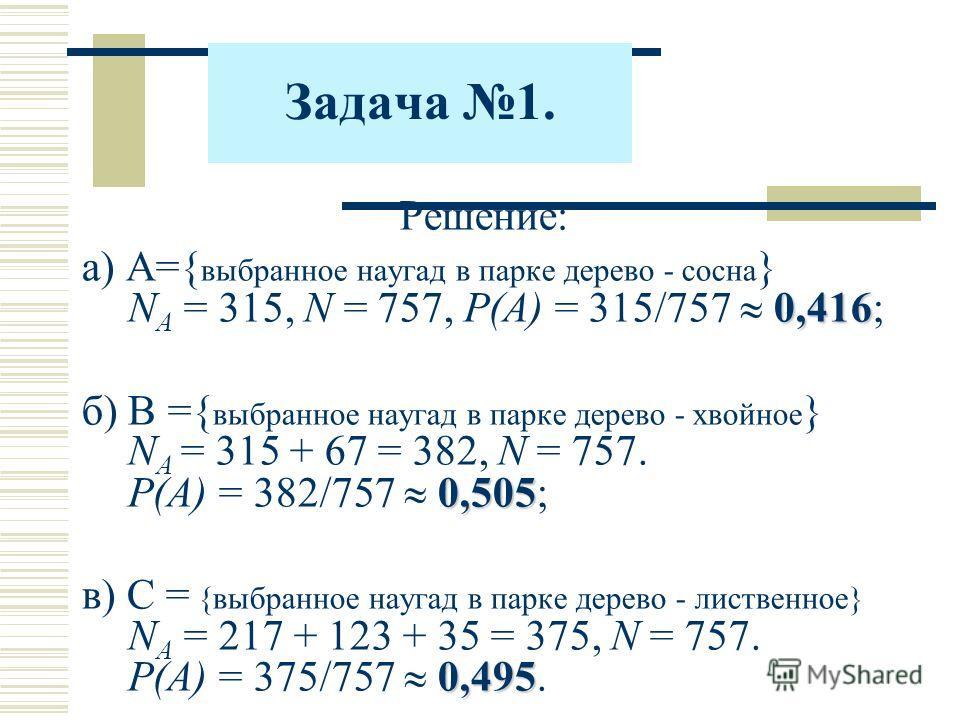 Задача 1. Решение: 0,416 а) A={ выбранное наугад в парке дерево - сосна } N А = 315, N = 757, Р(А) = 315/757 0,416; 0,505 б) В ={ выбранное наугад в парке дерево - хвойное } N А = 315 + 67 = 382, N = 757. Р(А) = 382/757 0,505; 0,495 в) C = {выбранное