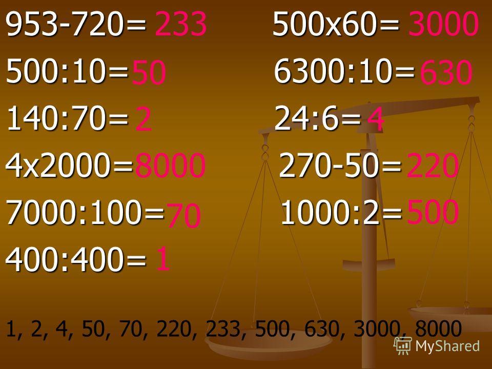 953-720= 500x60= 500:10= 6300:10= 140:70= 24:6= 4x2000= 270-50= 7000:100= 1000:2= 400:400= 233 50 3000 630 24 8000220 70 500 1 1, 2, 4, 50, 70, 220, 233, 500, 630, 3000, 8000
