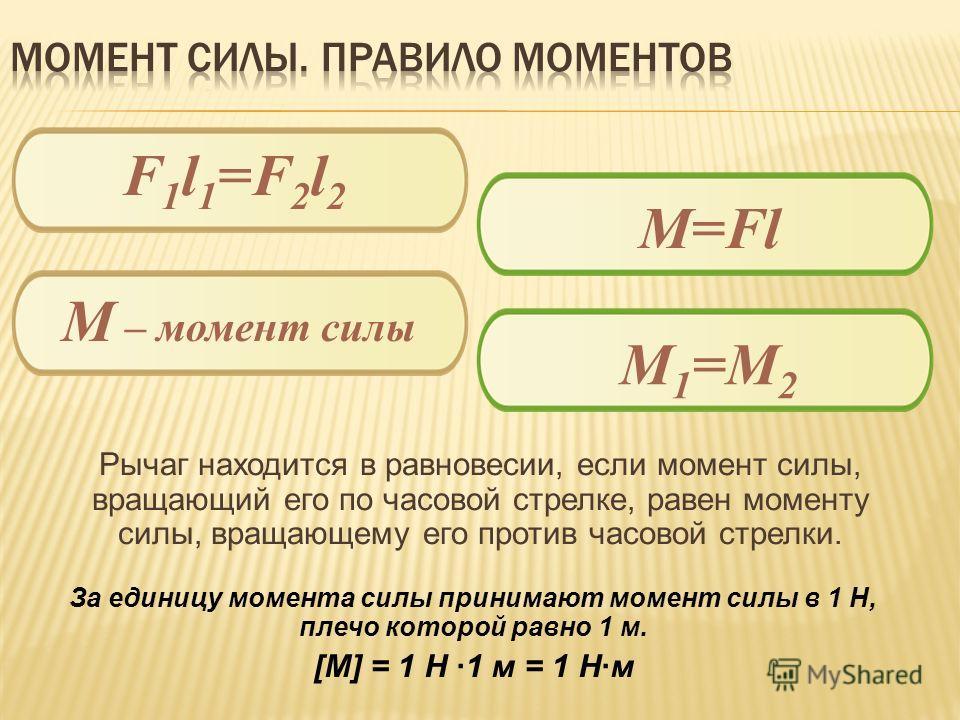 Рычаг находится в равновесии, если момент силы, вращающий его по часовой стрелке, равен моменту силы, вращающему его против часовой стрелки. F 1 l 1 =F 2 l 2 M=Fl М – момент силы M1=М2M1=М2 За единицу момента силы принимают момент силы в 1 Н, плечо к