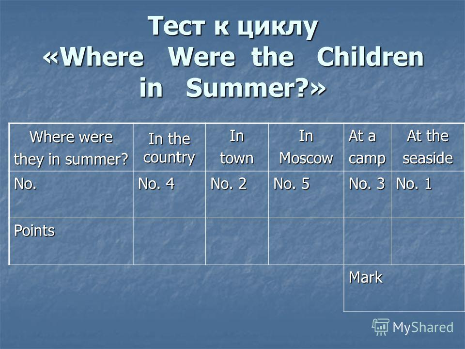 Тест к циклу «Where Were the Children in Summer?» Where were they in summer? In the country IntownInMoscow At a camp At the seaside No. No. 4 No. 2 No. 5 No. 3 No. 1 Points Mark
