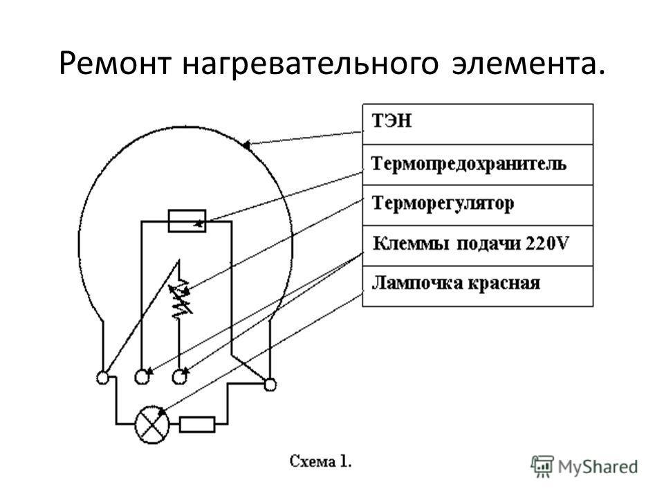 Ремонт нагревательного элемента.