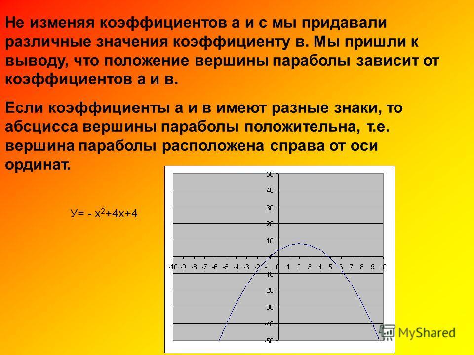 Не изменяя коэффициентов а и с мы придавали различные значения коэффициенту в. Мы пришли к выводу, что положение вершины параболы зависит от коэффициентов а и в. Если коэффициенты а и в имеют разные знаки, то абсцисса вершины параболы положительна, т