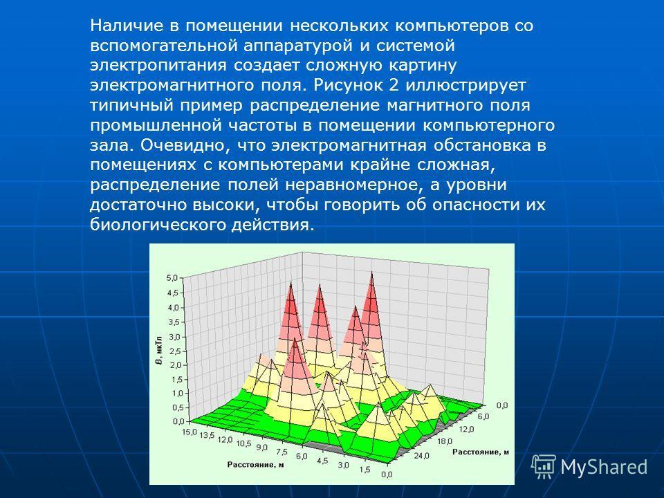 Наличие в помещении нескольких компьютеров со вспомогательной аппаратурой и системой электропитания создает сложную картину электромагнитного поля. Рисунок 2 иллюстрирует типичный пример распределение магнитного поля промышленной частоты в помещении