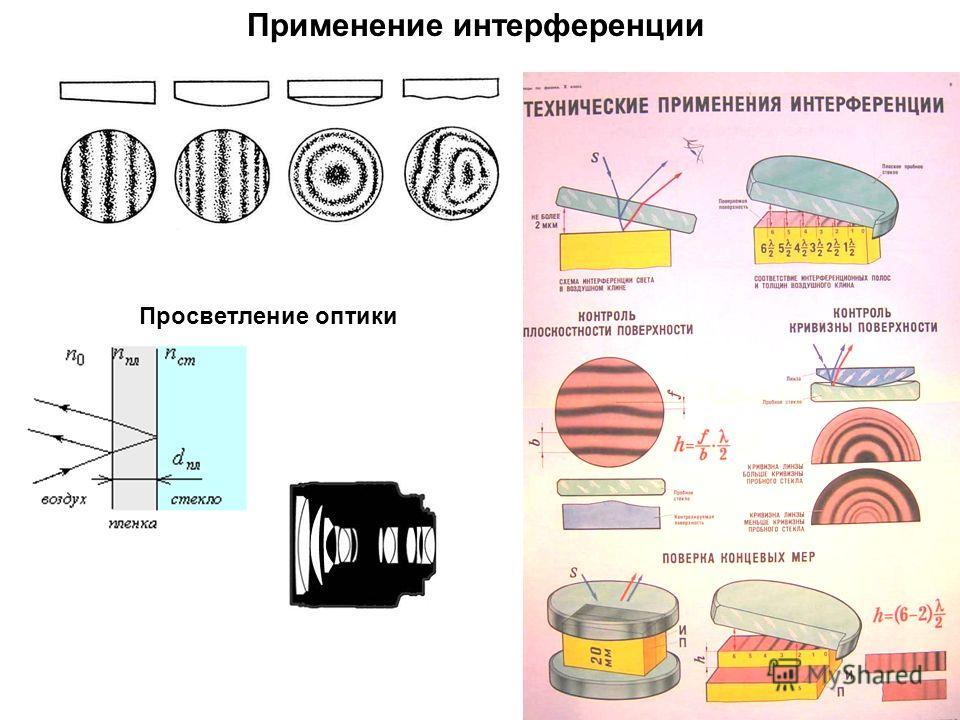 Применение интерференции Просветление оптики