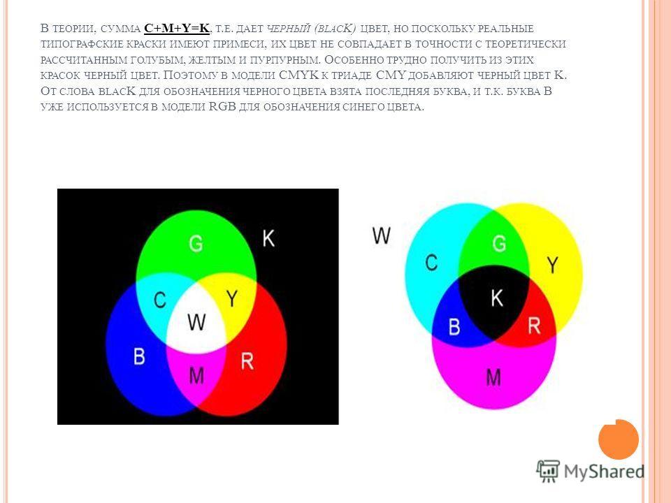 В ТЕОРИИ, СУММА C+M+Y=K, Т. Е. ДАЕТ ЧЕРНЫЙ ( BLAC K) ЦВЕТ, НО ПОСКОЛЬКУ РЕАЛЬНЫЕ ТИПОГРАФСКИЕ КРАСКИ ИМЕЮТ ПРИМЕСИ, ИХ ЦВЕТ НЕ СОВПАДАЕТ В ТОЧНОСТИ С ТЕОРЕТИЧЕСКИ РАССЧИТАННЫМ ГОЛУБЫМ, ЖЕЛТЫМ И ПУРПУРНЫМ. О СОБЕННО ТРУДНО ПОЛУЧИТЬ ИЗ ЭТИХ КРАСОК ЧЕРН