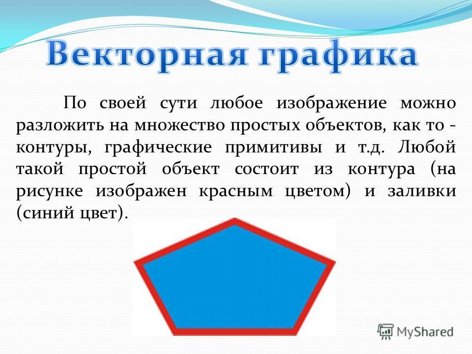 По своей сути любое изображение можно разложить на множество простых объектов, как то - контуры, графические примитивы и т.д. Любой такой простой объект состоит из контура (на рисунке изображен красным цветом) и заливки (синий цвет).