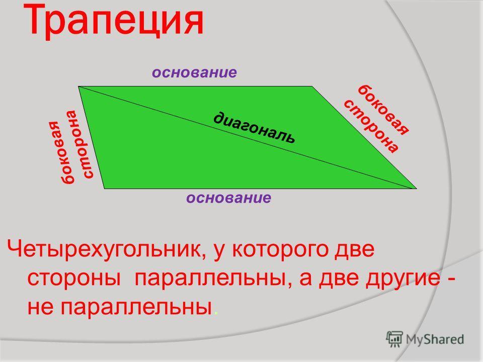 Трапеция Четырехугольник, у которого две стороны параллельны, а две другие - не параллельны. основание боковая сторона диагональ