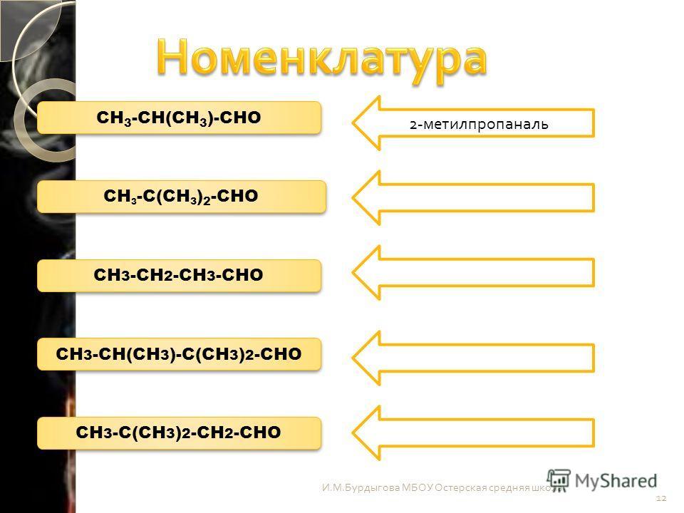 CH 3 -C(СH 3 ) 2 -CHO CH 3 -CH 2 -CH 3 -CHO CH 3 -CH(CH 3 )-C(CH 3 ) 2 -CHO CH 3 -C(CH 3 ) 2 -CH 2 -CHO CH 3 -CH(CH 3 )-CHO 2- метилпропаналь И. М. Бурдыгова МБОУ Остерская средняя школа 12