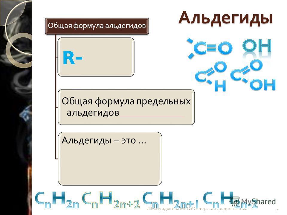 Альдегиды И. М. Бурдыгова МБОУ Остерская средняя школа 7 Общая формула альдегидов R-R- Общая формула предельных альдегидов _____________ Альдегиды – это …