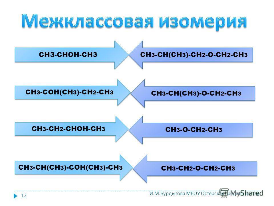 CH3-CHOH-CH3 CH 3 -COH(СH 3 )-CH 2 -CH 3 CH 3 -CH 2 -CHOH-CH 3 CH 3 -CH(CH 3 )-COH(CH 3 )-CH 3 CH 3 -CH(CH 3 )-CH 2 -O-CH 2 -CH 3 CH 3 -CH 2 -O-CH 2 -CH 3 CH 3 -CH(CH 3 )-O-CH 2 -CH 3 CH 3 -O-CH 2 -CH 3 12 И. М. Бурдыгова МБОУ Остерская средняя школа