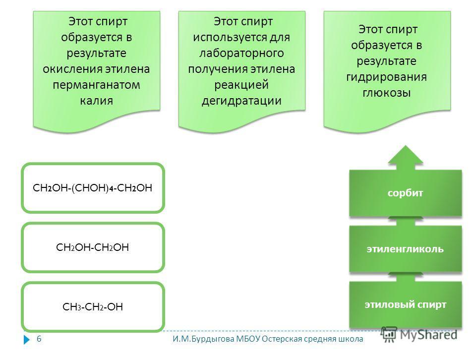 Этот спирт образуется в результате окисления этилена перманганатом калия Этот спирт используется для лабораторного получения этилена реакцией дегидратации Этот спирт образуется в результате гидрирования глюкозы этиловый спирт этиленгликоль сорбит CH
