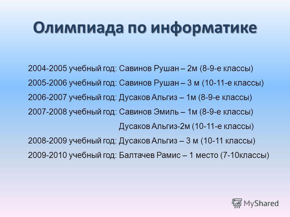 2004-2005 учебный год: Савинов Рушан – 2м (8-9-е классы) 2005-2006 учебный год: Савинов Рушан – 3 м (10-11-е классы) 2006-2007 учебный год: Дусаков Альгиз – 1м (8-9-е классы) 2007-2008 учебный год: Савинов Эмиль – 1м (8-9-е классы) Дусаков Альгиз-2м