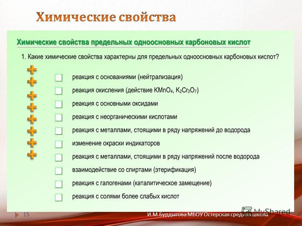 И. М. Бурдыгова МБОУ Остерская средняя школа 15